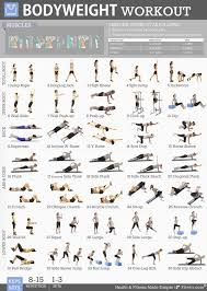 Free Exercise Ball Chart Fitwirrs 5 Workout Posters Pack 19x27 Dumbbell Exercises