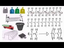 Pvc Polymers Organic Addition Polymers 1 Polythene Pvc And Others