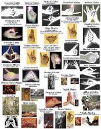 An Indian Art Complete Chart Of Mudras Mudras Detailed Chart