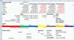 Phpexcel Chart Documentation Php Excel Reader Parse Retrieve Content From Xls Files