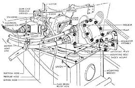 schematic diagrams installation diagram of a motor driven hydraulic pump there are two classes of diagrams you will be concerned in gaining a complete knowledge of a