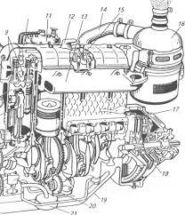 Реферат Тракторы и автомобили com Банк рефератов  Тракторы и автомобили