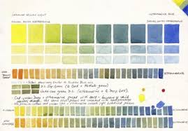 Watercolour Mixing Charts Jane Blundell Artist
