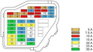 2003 audi a4 1 8 fuse diagram wiring diagram features 2003 audi a4 fuse box wiring diagram insider 2003 audi a4 1 8 fuse diagram