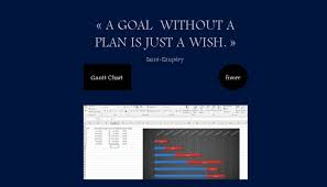 Pinarlacin I Will Create Gantt Chart Using Ms Excel For 5 On Www Fiverr Com