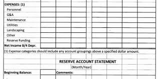 Condo Association Budget Template Best Of Condo Expenses