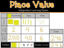 Place Value Flip Chart Promethean Interactive Whiteboard Place Value Learning Center