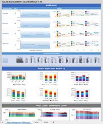 Crm Dashboards Customer Service Success Smartsheet