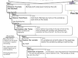 ppt lesson 2 3 solving multi step equations powerpoint slide8 l lesson 2 3 solving multi