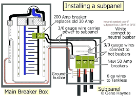 what gauge wire for 30 amp breaker matoblo info Wiring a Breaker Panel wiring diagrams using double pole breaker for what size wi what
