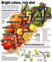 High Calorie Vegetables And Fruits Top List How To