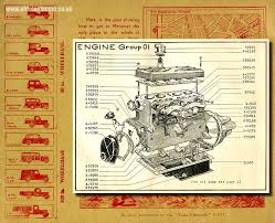willys jeep engine diagram willys wiring diagrams