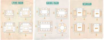 What Size Rug For Living Room Guide To The Perfect Rug Size For Your Rooms