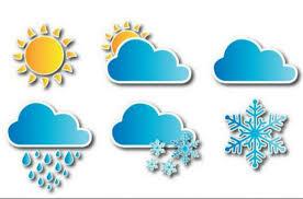 Картинки по запросу погода