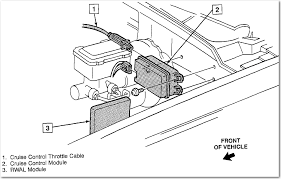 1992 chevy suburban 2500 the cruise control inoperative diagram graphic