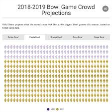 Cotton Bowl Seating Chart With Seat Numbers Interesting Bowl Attendance Projections Irish Sports Daily