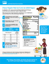 Cacfp Meal Pattern Mesmerizing CACFP Meal Pattern Training Worksheets Food And Nutrition Service