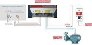 3 phase 208v wiring diagram wiring diagrams tarako org 208v Three Phase Wiring Diagram 3 phase panel wiring diagram in single 208v 3 phase wiring diagram