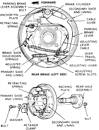 Does anyone have a 1981 f250 drum brake parts diagram ford