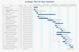 project management chart template large flow chart template beautiful gallery project management