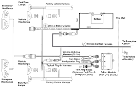 fisher plow wiring diagram hydrohose curtis and minute mount 2 fisher 3 plug wiring diagram at Wiring Diagram For Fisher Minute Mount Plow