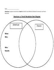 Compare American And French Revolution Venn Diagram American Vs French Revolution Name Directions Compare And