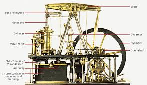 parts of a steam engine parts