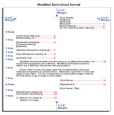 Modified Semi-block format | Formal Letter