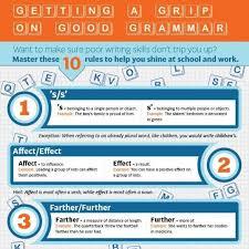 Grammar Tips True Blue Me You Diys For Creatives 10 Useful Grammar