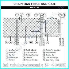 chain link fence rolling gate parts. Picturesque Chain Link Fence Gate Parts Galvanized Gates Rolling Roll Chain Link Fence Rolling Gate Parts