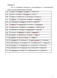 Контрольная по истории экономических учений задания  Контрольная по истории экономических учений 4 задания 02 09 15