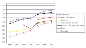 Taks Formula Chart