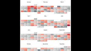 How To Create A Full Year Heatmap Calendar With Month Labels