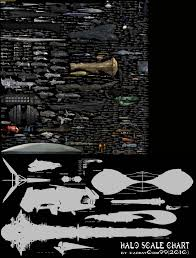 Starship Size Comparison Chart High Resolution Sci Fi Spaceships Comparison Chart Neogaf