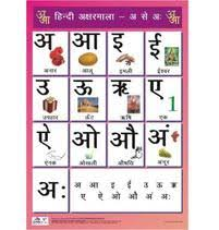 Charts For Kids In India Children Charts In India