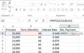 Finance Excel Functions 16 Excel Formulas That Will Help You Solve Real Life Problems