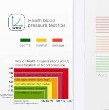 World Health Organization Blood Pressure Chart Amazon Com Lncpda Blood Pressure Monitor Automatic Digital