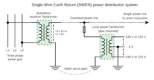480v isolation transformer wiring diagram just another wiring 480 volt transformer wiring diagram wiring library rh 6 top10 geschlossene fonds de 208v to 480v transformer wiring diagram 480 240 transformer wiring
