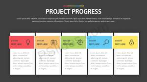 Project Status Slide Project Status Template For Powerpoint Pslides