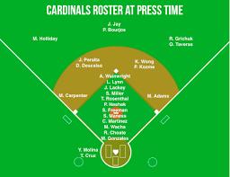 Breaking Down The Cardinals Postseason The Kirkwood Call