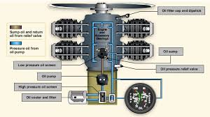 f350 wiring diagram images engine oil pump external engine engine image for user manual