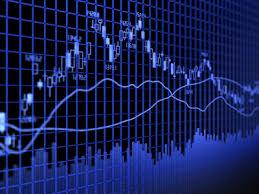 Free Fx Charts Free Forex Charts Forex Blog