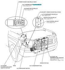 honda cr v fuse box location honda cr v cabin air filter location 2006 honda pilot radio fuse at 2006 Honda Pilot Fuse Box Location