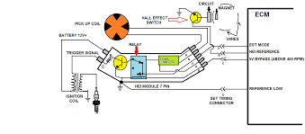 ignition systems hei operation ignition voltage is supplied on ignition module terminal b at 12vdc this voltage is passed on through the transistor in direction of arrow through a