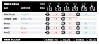 Bern Womens Helmet Size Chart Correct Bern Watts Sizing Chart Helmet Size Guide Womens