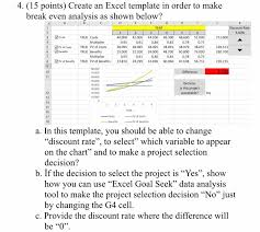 How To Make A Break Even Analysis 4 15 Points Create An Excel Template In Order T Chegg Com