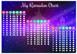 Prepare Your Home For Ramadan