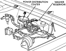 1992 dodge stealth wiring diagram 1992 image about wiring 91 dodge spirit fuel pump relay location on 1992 dodge stealth wiring diagram