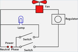 lithonia ballast wiring diagram wiring diagram g9 bodine b90 emergency ballast wiring diagram gallery wiring diagram circuit breaker wiring diagram lithonia ballast wiring diagram
