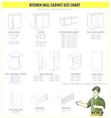 Cabinet Door Sizes Chart Insidestories Org